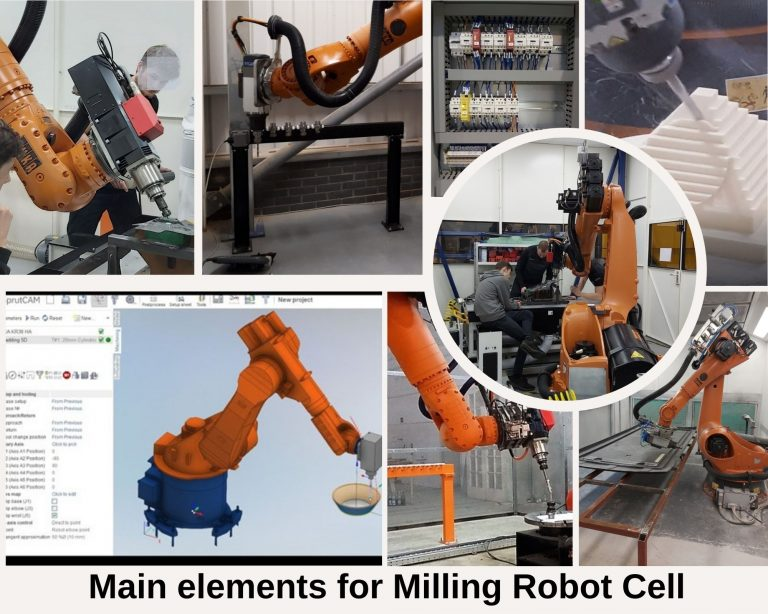 milling robots
