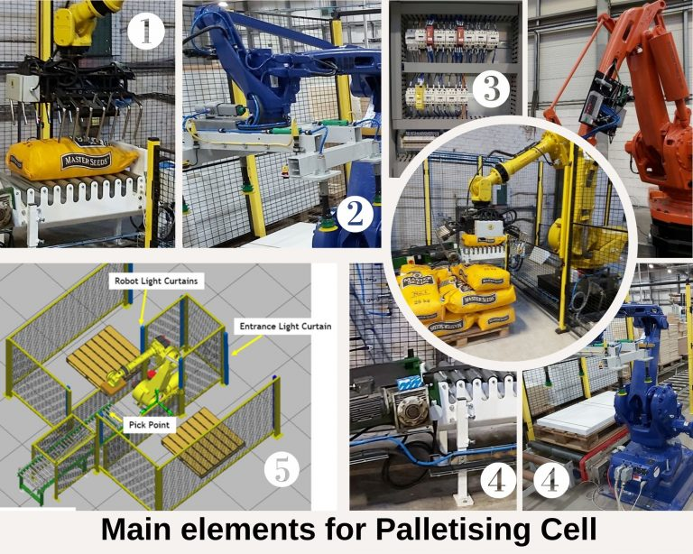 Main elements forPalletising cell